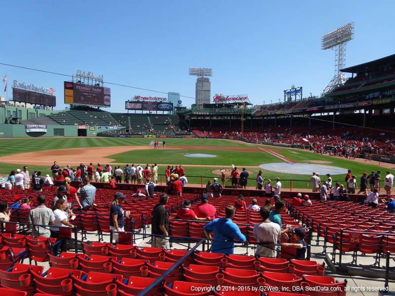 Fenway Park View From Loge Box 142 Vivid Seats