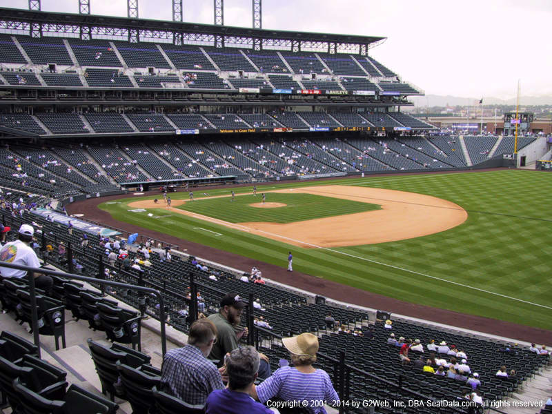 Coors Field View From Club Outfield 216 Vivid Seats
